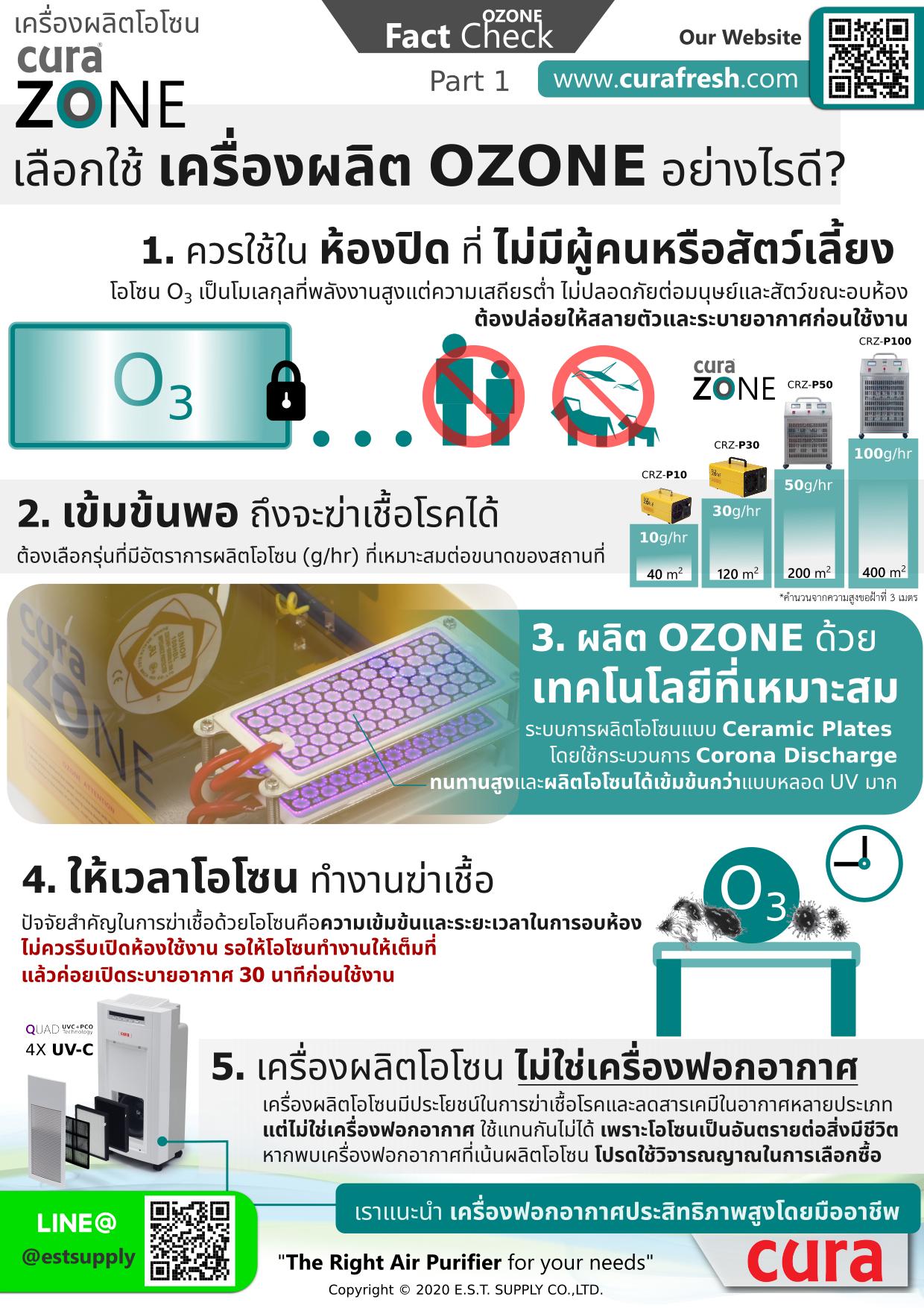 เครื่องผลิต Ozone ยี่ห้อ CURA zone รุ่น CRZ-P10 เป็นเครื่องผลิตโอโซนสำหรับพกพา มีประสิทธิภาพในการกำจัดเชื้อจุลินทรีย์ เชื้อโรค แบคทีเรีย ไวรัส เชื้อราช่วยแก้ปัญหากลิ่นเหม็นอับ ช่วยกำจัดสารเคมีตกค้าง และช่วยป้องกันยับยั้งการระบาดของเชื้อโรค