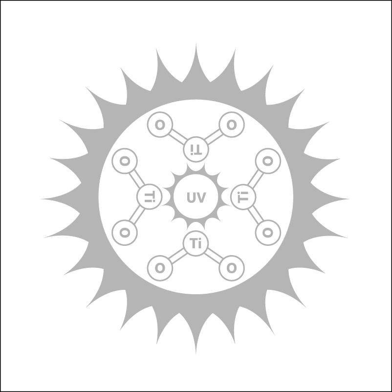 เมื่อแสง UV กระทบกับแผ่น Titanium Dioxide จะเกิดขบวนการ PCO หรือ Photo Catalytic Oxidation  ซึ่งจะทำลายทั้งได้เชื้อแบคทีเรีย ไวรัส และรา รวมถึงกำจัดสารเคมีอันตรายบางชนิดได้อีกด้วย