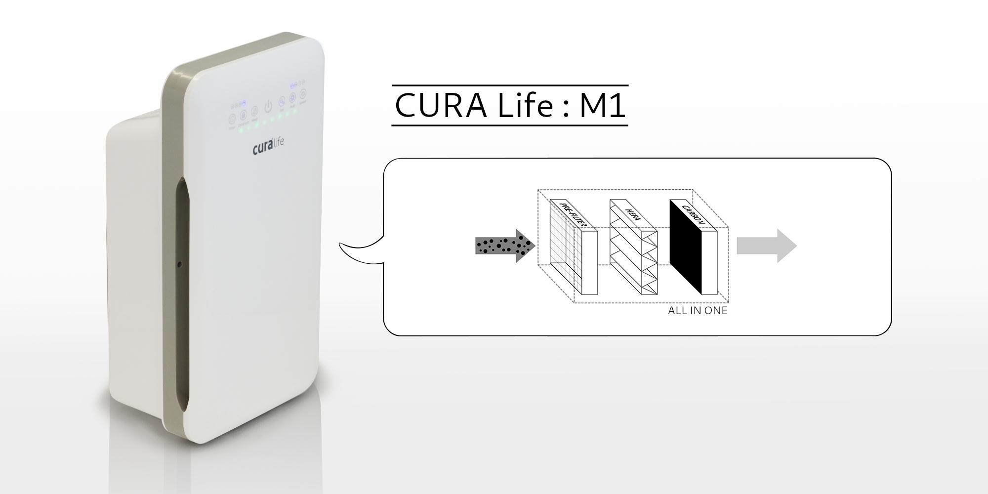 เครื่องฟอกอากาศ กรองกำจัดฝุ่นด้วย ระบบ Pre-Filter และ HEPA filter และดักจับกลิ่นด้วย Activated Carbon ยี่ห้อ CURA Life รุ่น M1 สามารถดักจับฝุ่นละเอียดระดับ PM 2.5 ได้มากกว่า 99%