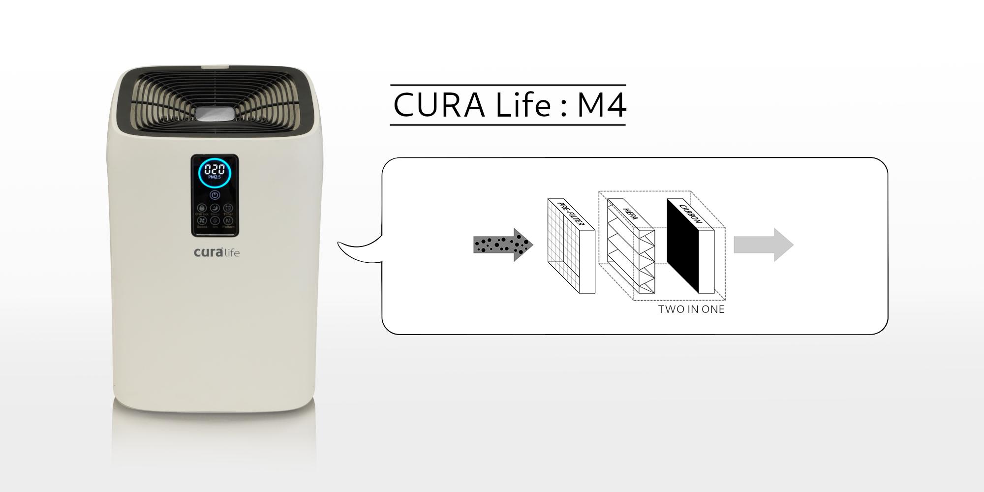 เครื่องฟอกอากาศ กรองดักกำจัดฝุ่นด้วย Pre-filter และ HEPA filter ดักจับกลิ่นด้วย Activated Carbon ยี่ห้อ CURA Life รุ่น M4 สามารถดักจับฝุ่นละเอียดระดับ PM 2.5 ได้มากกว่า 99%