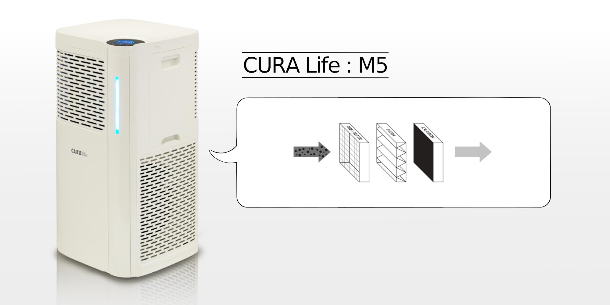 เครื่องฟอกอากาศ กรองดักกำจัดฝุ่นด้วย Pre-filter และ HEPA filter ดักจับกลิ่นด้วย Activated Carbon ยี่ห้อ CURA Life รุ่น M5 สามารถดักจับฝุ่นละเอียดระดับ PM 2.5 ได้มากกว่า 99%