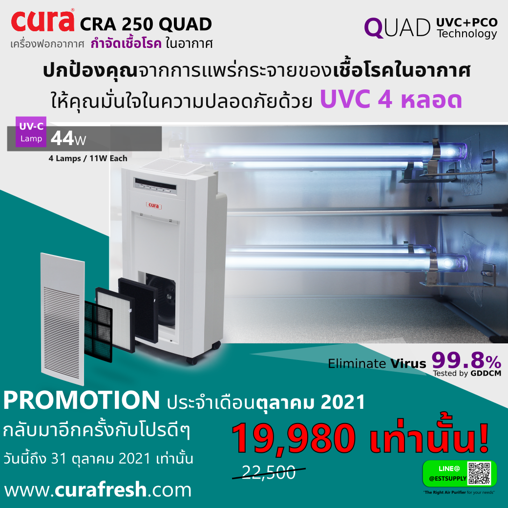 โปรโมทชั่นลดราคาพิเศษเฉพาะเดือนตุลาคมนี้เท่านั้น เครื่องฟอกอากาศ CURA life รุ่น CRA 250 QUAD ฟอกอากาศ กำจัดเชื้อจุลินทรีย์ เชื้อโรค แบคทีเรีย ไวรัส เชื้อราช่วยแก้ปัญหากลิ่นเหม็นอับ ช่วยกำจัดสารเคมีตกค้าง ประสิทธิภาพการกำจัดเชื้อโรคสูงถึง 99.8% ด้วยหลอด UVC (11W) จำนวนถึง 4 หลอด กำลังไฟรวม 44W